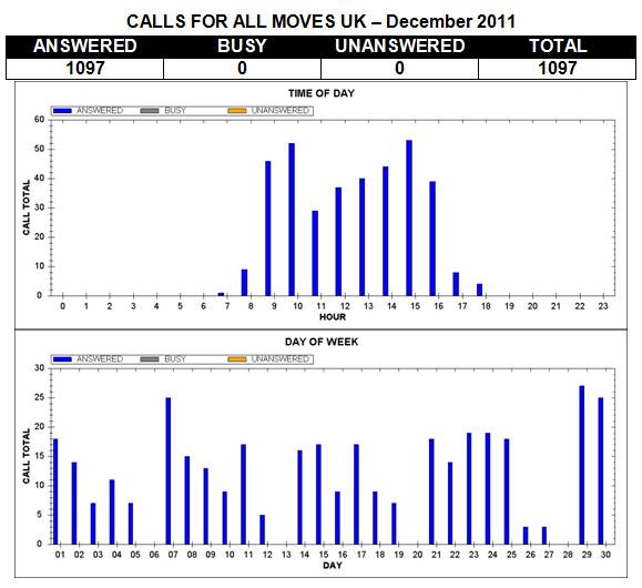 allmoves-december-news-06.jpg - 115.69 KB