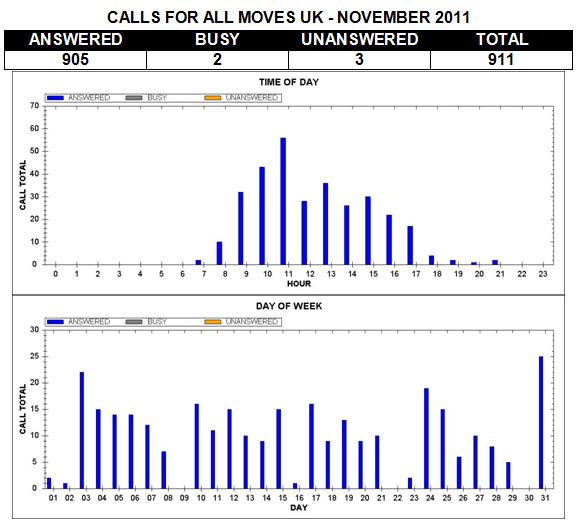 allmoves-november-news-06.jpg - 99.16 KB
